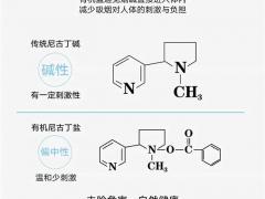 尼古丁盐和尼古丁有什么区别?