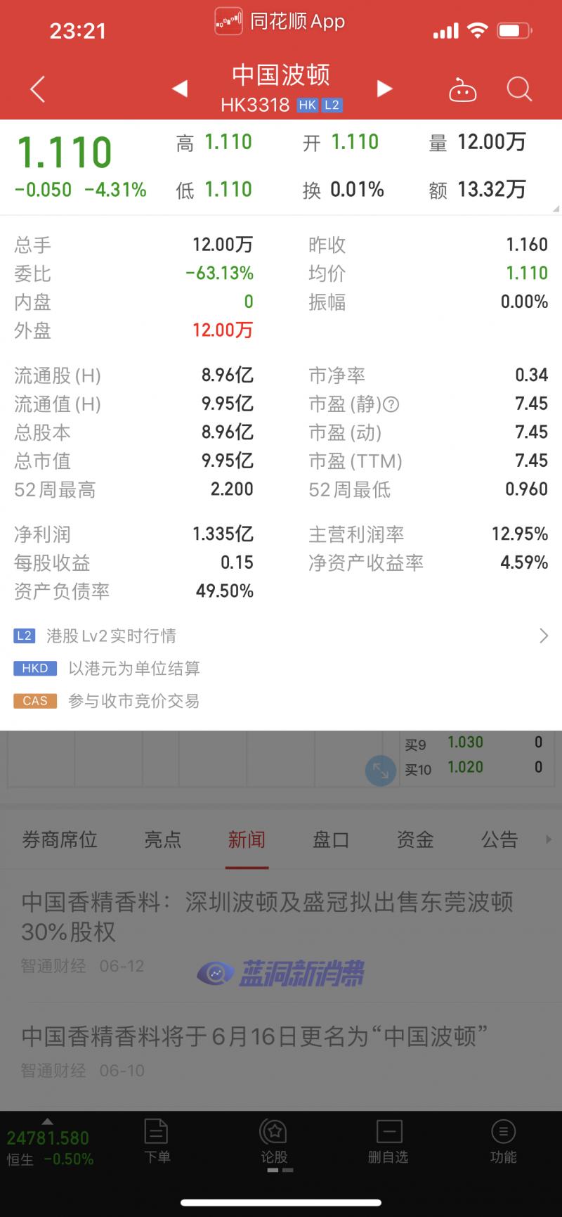 中国香精香料将上市名称更名为中国波顿,出售东莞波顿30%股份