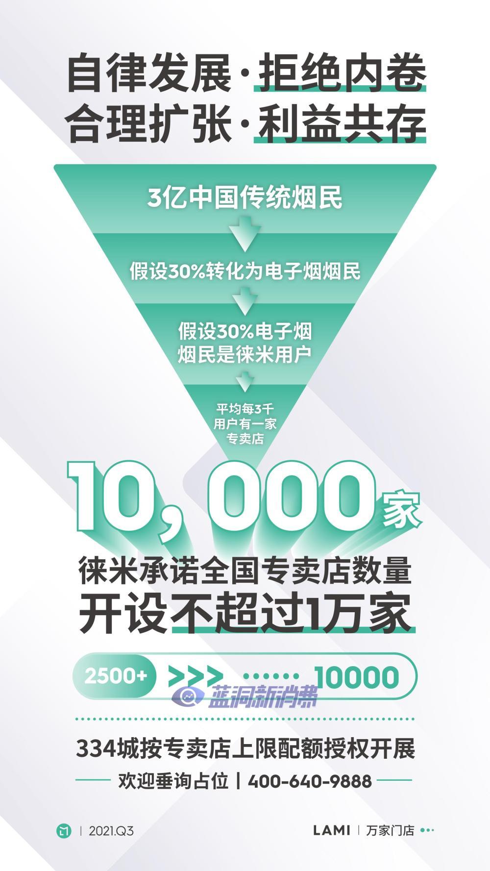 徕米电子烟发布新政:烟弹全面调整,承诺全国开店不超过10000家