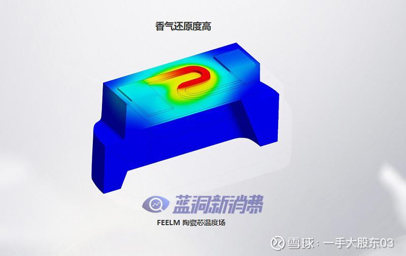 电子烟棉芯和陶瓷芯深度分析:各有所需,错位发展