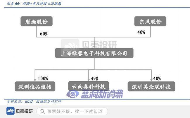 新型烟草行业:烟草百年变革,核心供应商蓄势待发
