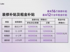 12个月租金,16万装修!喜雾发布最新招商政策