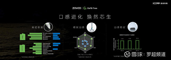 ZOVOO造雾主祭出纳米微晶陶瓷芯,将如何撼动电子雾化器行业格局?