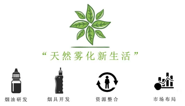 Vapor LAB唯佰乐收购FEIXI飞喜品牌