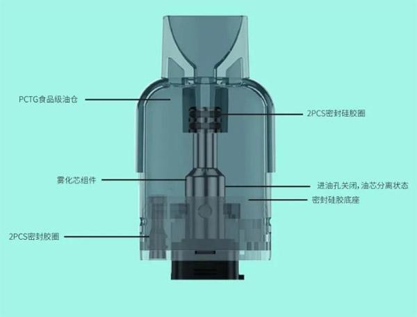 GIFTVAPE礼雾发布首款电子雾化新品:礼雾W换弹雾化套装,有太多惊喜!